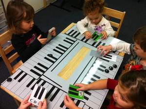 Music instructor in waxhaw